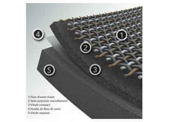 tous nos tapis de sol dickson int rieur ext rieur sur mesure. Black Bedroom Furniture Sets. Home Design Ideas
